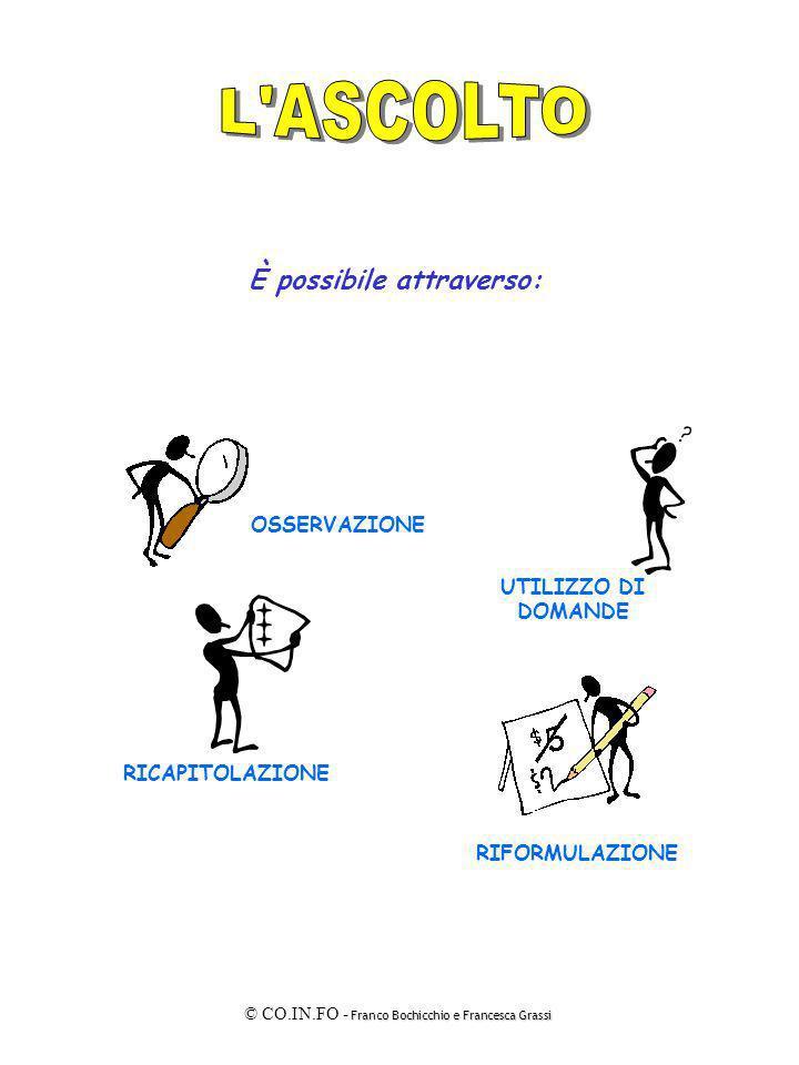 Franco Bochicchio e Francesca Grassi © CO.IN.FO - Franco Bochicchio e Francesca Grassi OSSERVAZIONE NON BISOGNA FERMARSI ALLE PAROLE, MA È NECESSARIO DEDICARE ATTENZIONE ANCHE AI COMPORTAMENTI CHE ESPRIMONO EMOZIONI, ATTEGGIAMENTI, INTENZIONI COME TONO DI VOCE, SILENZI-ASSENZI, GESTUALITÀ-POSTURA, SGUARDO, ESPRESSIONI MIMICHE