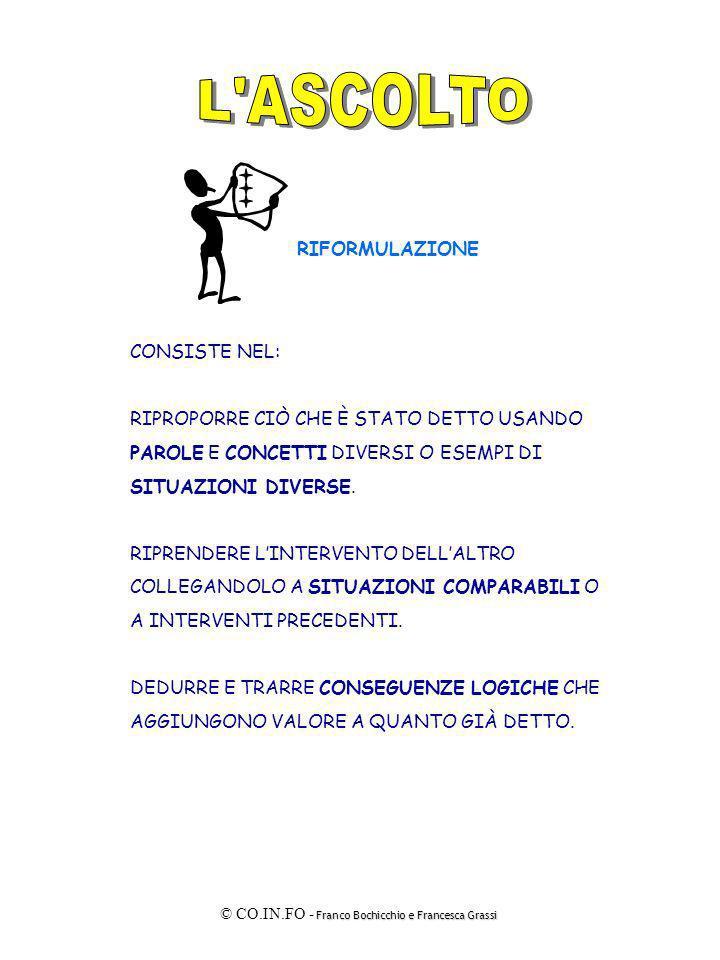 Franco Bochicchio e Francesca Grassi © CO.IN.FO - Franco Bochicchio e Francesca Grassi CONSISTE NEL RIBADIRE O SINTETIZZARE I PUNTI ESSENZIALI DELLA COMUNICAZIONE PER IMPRIMERE MAGGIORMENTE NEL RICORDO LE PRIORITÀ.