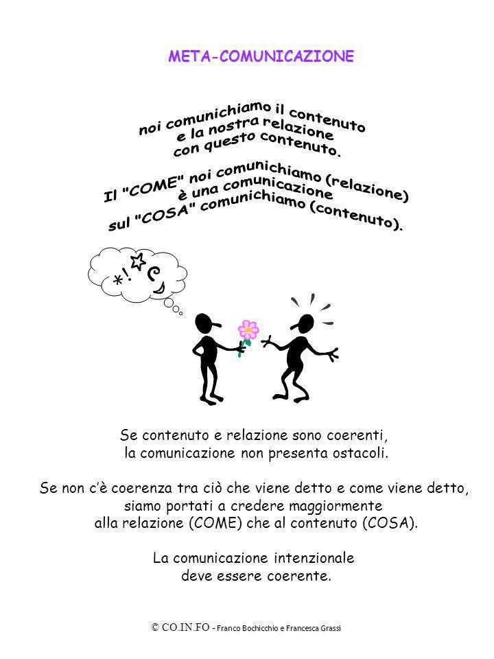 Franco Bochicchio e Francesca Grassi © CO.IN.FO - Franco Bochicchio e Francesca Grassi MODALITÀ COMUNICATIVE Ti amo Utilizziamo in modo privilegiato: la modalità verbale per comunicare contenuti, la modalità non verbale per comunicare relazioni.