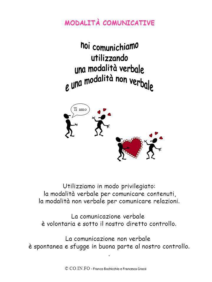 Franco Bochicchio e Francesca Grassi © CO.IN.FO - Franco Bochicchio e Francesca Grassi EMPATIA Ho ragione io!.