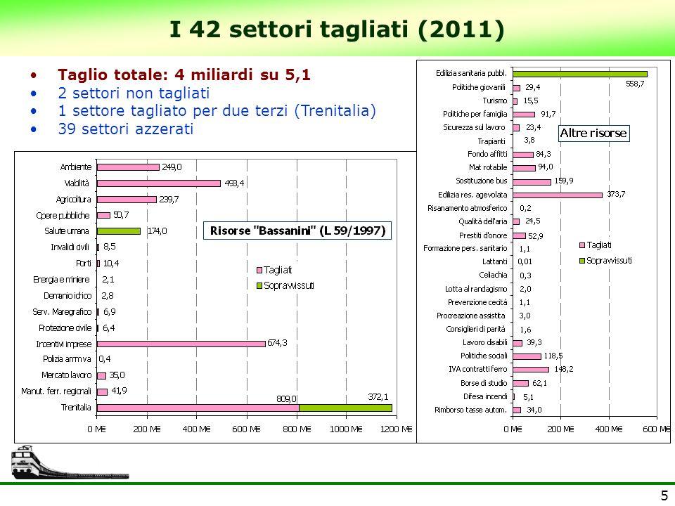 6 Il taglio dei trasferimenti e la spesa pubblica Il DL 78/2010 è stato impostato e applicato in modo da tagliare solo i trasferimenti , che vengono ridotti del 78% (taglio di 4 miliardi su 5,1) I trasferimenti rappresentano però solo una percentuale modesta della spesa delle regioni (e dell intera spesa pubblica italiana).