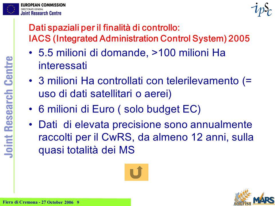 Fiera di Cremona - 27 October 2006 10 IACS-GIS: LPIS (Land Parcel Identification System- Sistema di identificazione parcellare) Infrastruttura di Dati Spaziali di livello europeo Requisiti regolamentari: –Per dati geografici scala 1:10,000 (RMSE <2.5m) –Nessun obbligo di ortoimmagini (solo consigliato) 1m pixel, panchromatic minimum specification –Il sistema deve essere aggiornato: aggiornamenti annuali delle particelle, con aggiornamento LPIS ogni 3-5 anni