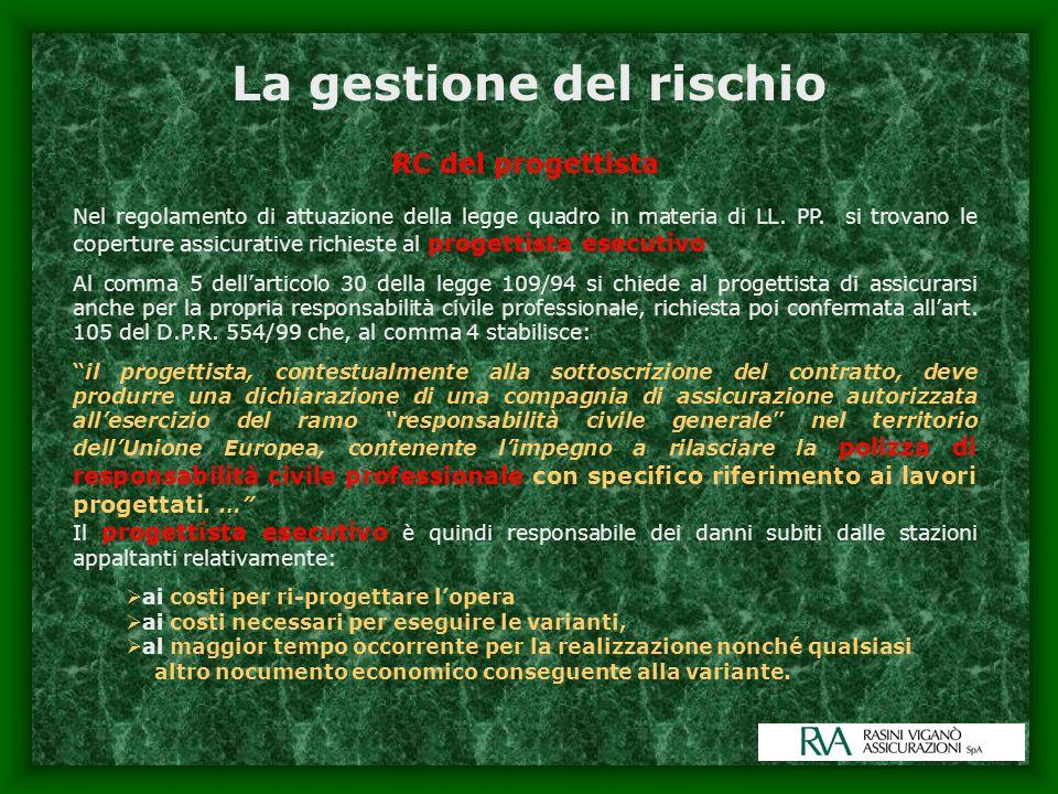 La gestione del rischio RC del progettista Nel regolamento di attuazione della legge quadro in materia di LL.