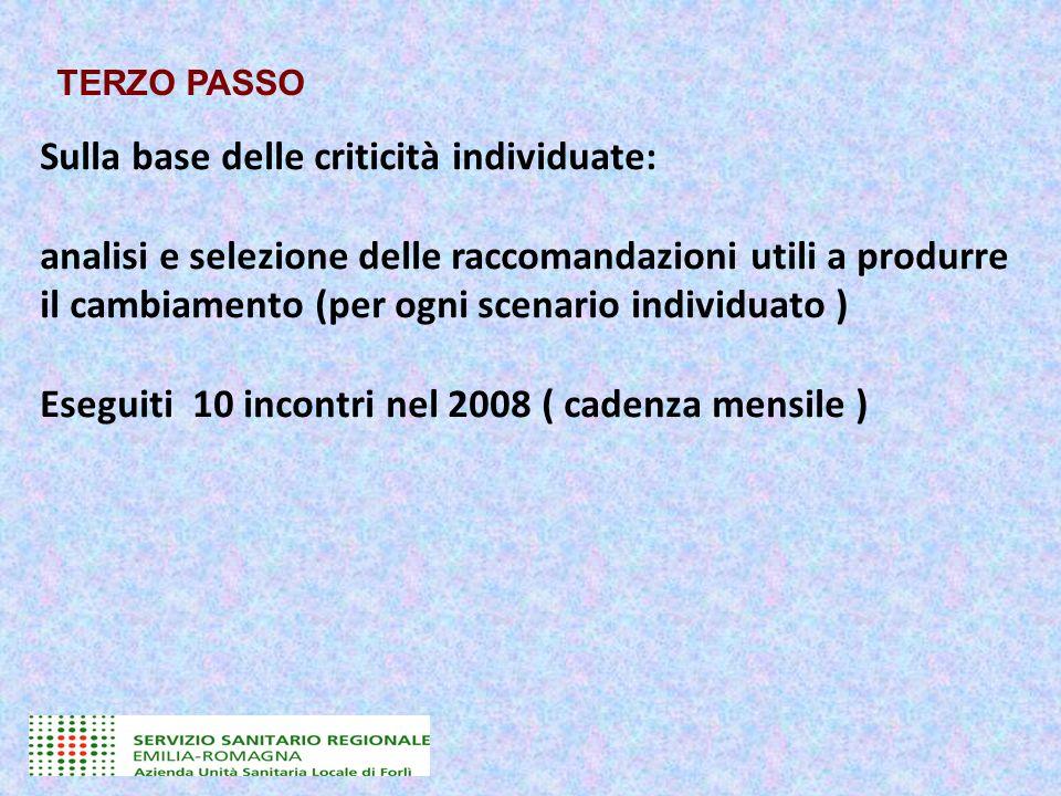Scenario 1: Basso Inizio Raccomandazione selezionate: 8/14 Raccomandazione n° 1, 2, 3, 5, 6, 8, 11, 12 Fattori di ostacolo Motivazionali n°6 Attitudinali n° 5 Clinici n° 2 Organizzativi n° 4 Gestionali n° 4