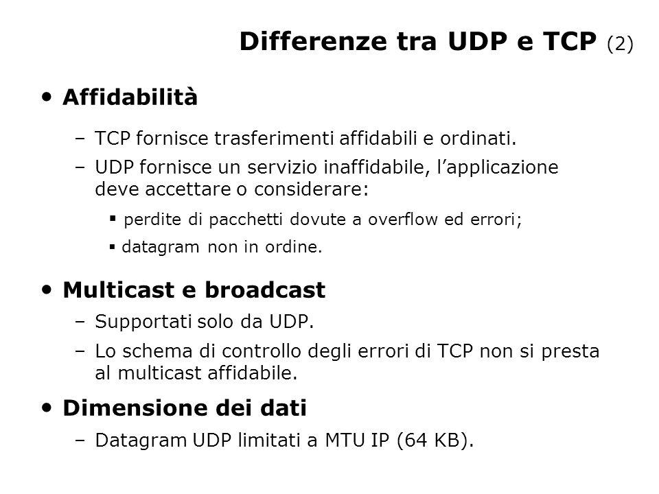 Complessità delle applicazioni –Il framing a livello applicativo può essere reso difficile da TCP a causa dell'algoritmo di Nagle.