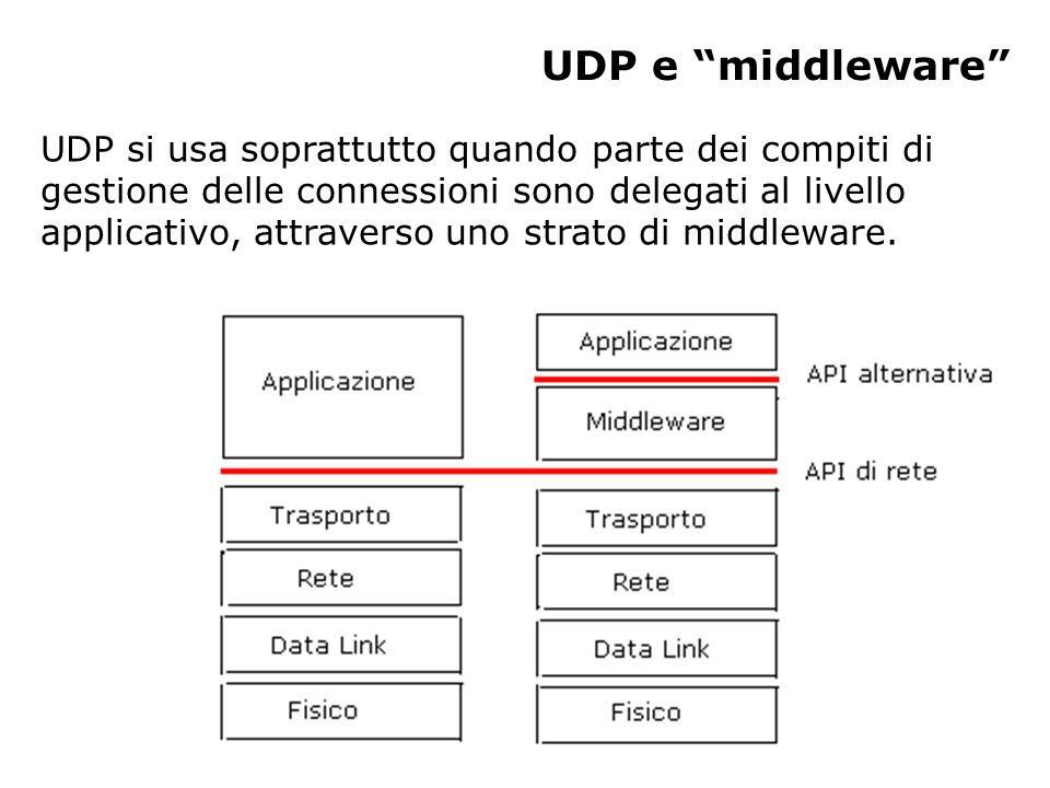 Servizi di livello più alto possono essere forniti per lo sviluppo di applicazioni tramite il cosiddetto middleware .