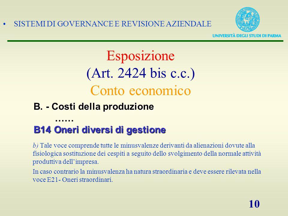 SISTEMI DI GOVERNANCE E REVISIONE AZIENDALE 11 Valutazione (art.