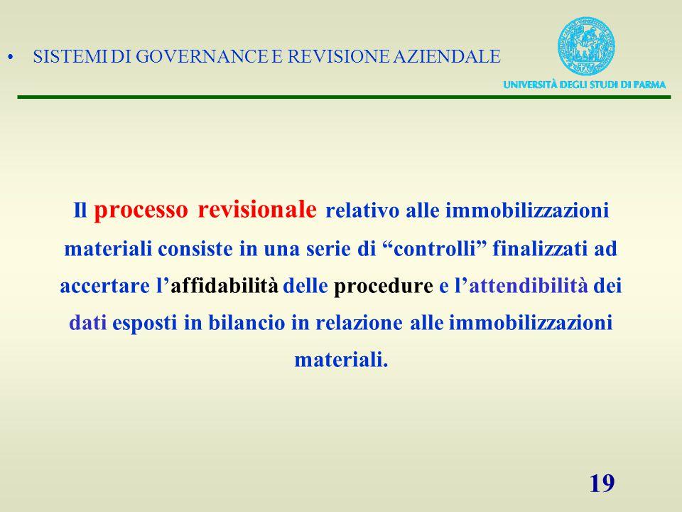 SISTEMI DI GOVERNANCE E REVISIONE AZIENDALE 20 Principi di revisione immobilizzazioni materiali (Documento n.