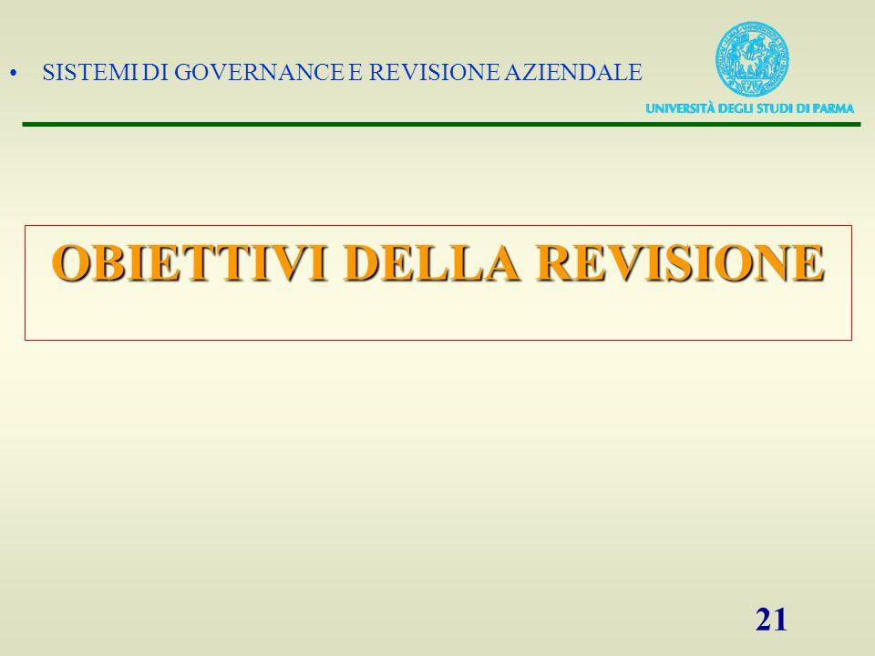 SISTEMI DI GOVERNANCE E REVISIONE AZIENDALE 22 1.