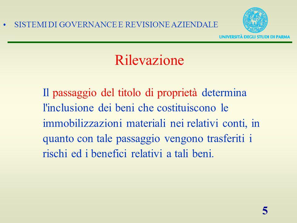 SISTEMI DI GOVERNANCE E REVISIONE AZIENDALE 6 Esposizione (Art.