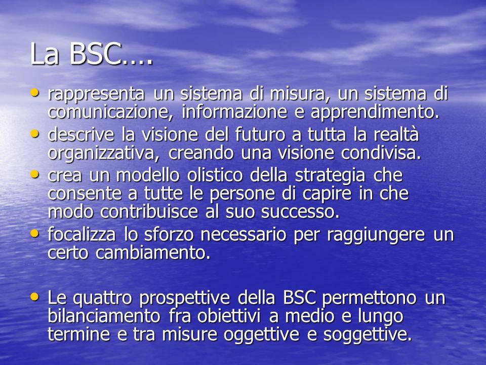 Un valore aggiunto: la BSC come strumento di e governance Set di macro indicatori i cui risultati vengono raccolti e messi in rete e monitorati nel tempo, anche per un loro confronto.
