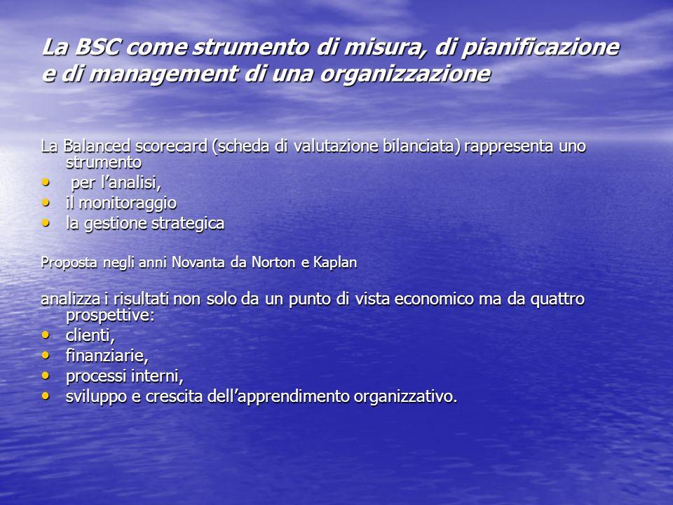 La BSC come strumento di misura, di pianificazione e di management di una organizzazione La BSC si basa su di una serie di indicatori di risultati economici e risultati economici e non economici non economici misurati e tenuti sotto controllo per la gestione della organizzazione.
