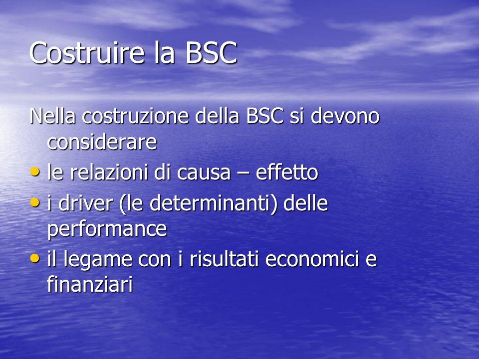 Costruire la BSC La costruzione di una BSC può essere vista come lo sviluppo di quattro fasi Fase di analisi e di preparazione Fase di analisi e di preparazione Fase di realizzazione Fase di realizzazione Fase di ricaduta Fase di ricaduta Fase di riflessione Fase di riflessione Suddivise in 13 step Suddivise in 13 step