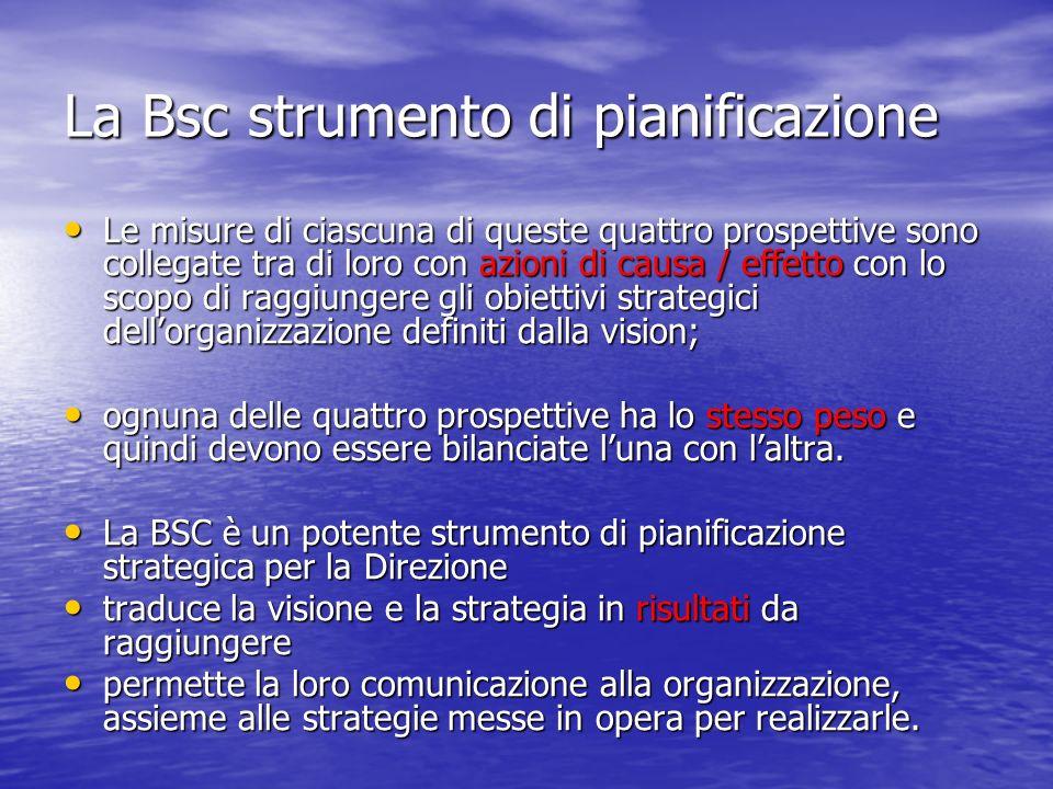 La Bsc strumento di gestione La BSC rappresenta uno strumento per la pianificazione strategica per la pianificazione strategica per la comunicazione per la comunicazione di gestione dellorganizzazione di gestione dellorganizzazione –Tiene sotto controllo gli obiettivi identificati sia a livello complessivo che a livello di singole unità organizzative.