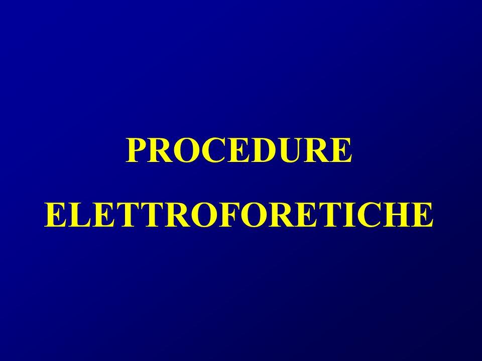 Procedure elettroforetiche Gel di poliacrilamide non denaturante: è utilizzato per il frazionamento di miscele proteiche che mantengono la loro conformazione nativa.