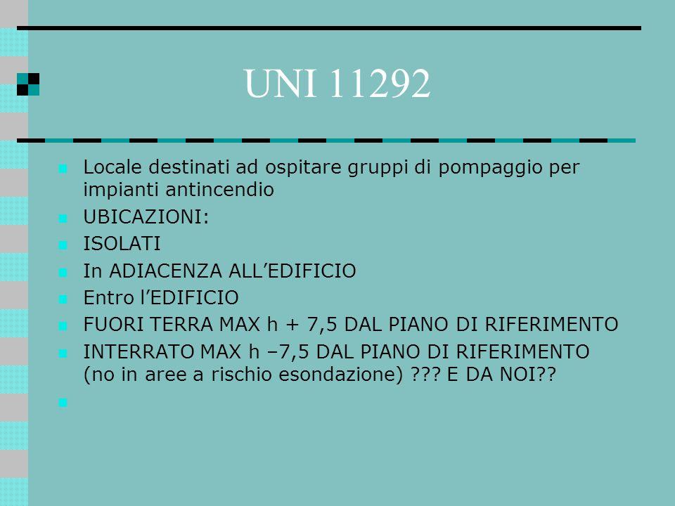 UNI 11292 - ACCESSO DA STRADA SCOPERTA DA SPAZIO SCOPERTO DA INTERCAPEDINE AD USO ESCLUSIVO CON LARGHEZZA NON INFERIORE A 90 cm DA PERCORSO PROTETTO CON STRUTTURE REI PARI ALLA DURATA DELL'ALIMENTAZIONE (REI 60-REI 90-REI 120) PORTE E SCALE (NO PASSI D'UOMO) LARGHEZZA SCALE E PORTE 80 cm SE RETTILINEE 90 cm SE A CHIOCCIOLA.