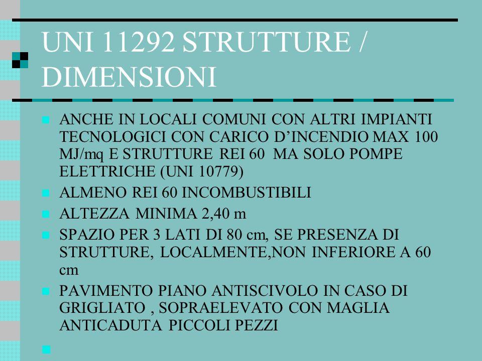 UNI 11292 AERAZIONE APERTURE PERMANENTI ALMENO 1/100 SUPERFICE IN PIANTA (MINIMO 0,1 mq) SU SPAZIO SCOPERTO O INTERCAPEDINE SERRANDE CON APERTURA AUTOMATICA, NORMALMENTE CHISUSE A GRAVITA' IN CASO DI MOTORE DIESEL RAFFREDDAMENTO AD ARIA PER POT MAX 40 KW APERTURE MAGGIORATE APERTURA DI SCARICO 1,5 VOLTE LA SEZIONE DELLO SCARICO, DI IMMISSIONE ALMENO IL DOPPIO