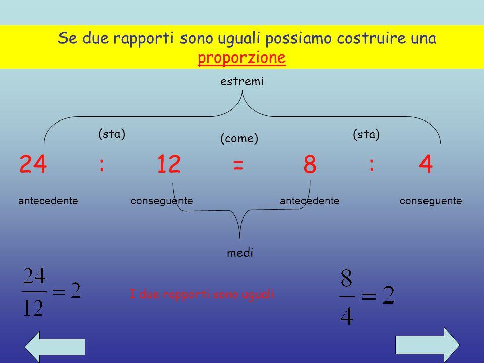Se due rapporti sono uguali possiamo costruire una proporzione 24 : 12 = 8 : 4 antecedente conseguente medi estremi (sta) (come) (sta) I due rapporti sono uguali