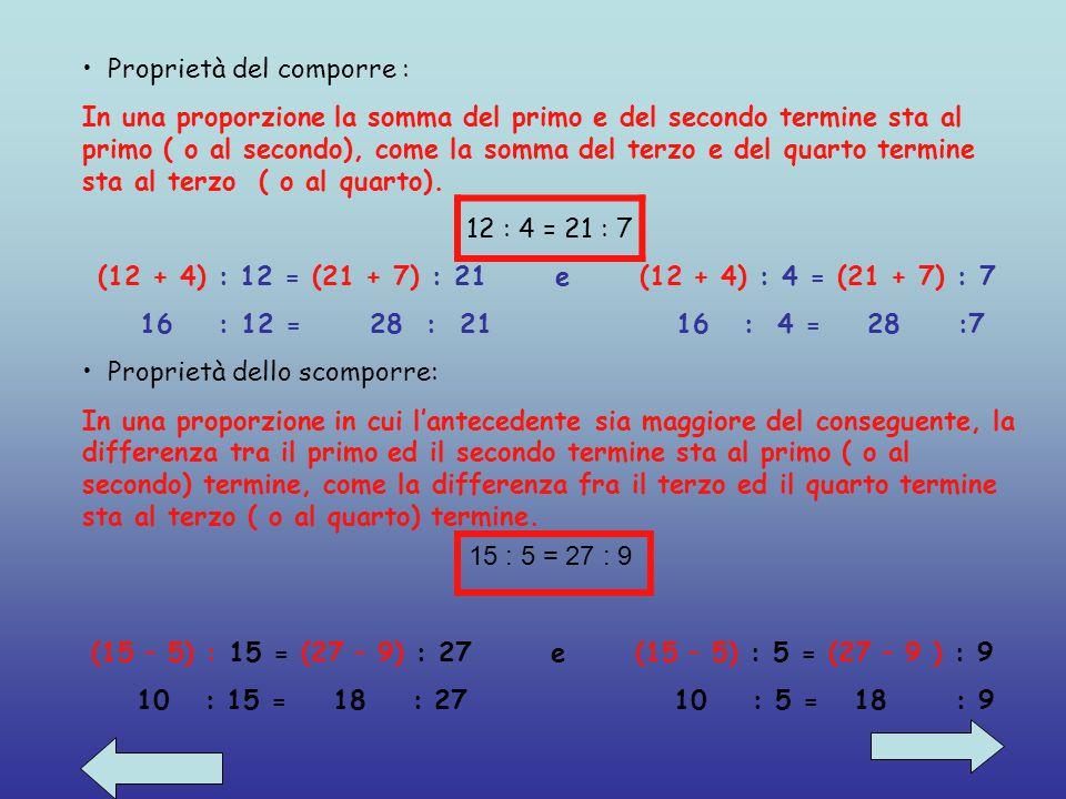 Proprietà del comporre : In una proporzione la somma del primo e del secondo termine sta al primo ( o al secondo), come la somma del terzo e del quarto termine sta al terzo ( o al quarto).