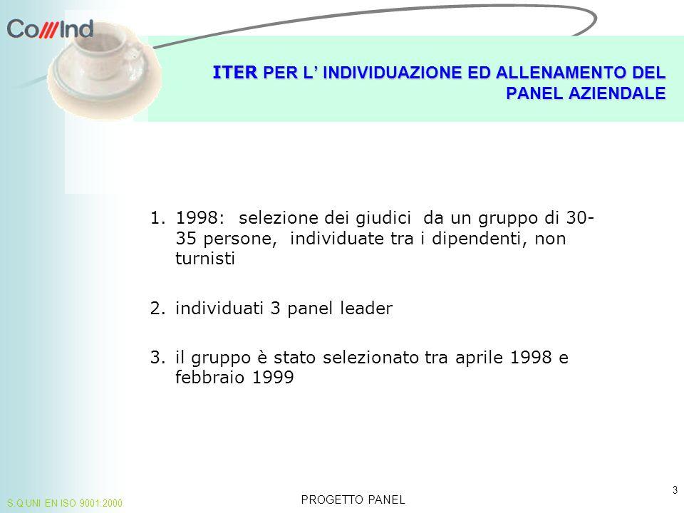 TECNICHE SEGUITE PER L'INDIVIDUAZIONE DEL PANEL PROGETTO PANEL 4 S.Q UNI EN ISO 9001:2000 1.conoscenza dei gusti fondamentali 2.individuazione delle soglie di percezione 3.test di graduatoria (1 o piu' gusti per in quali individuare le scale di concentrazione) 4.Scelta degli giudici 5.Esempi pratici di analisi sensoriale con uso delle scale 6.Discussione con il panel per l'individuazione degli attributi per caffè ed infusi, con l'ausilio di specialisti del settore 7.Taratura ed allineamento panel con prodotti particolare: es: 100% arabica e 100% robusta 8.Impiego di test triangolare come strumento di identificazione delle differenze