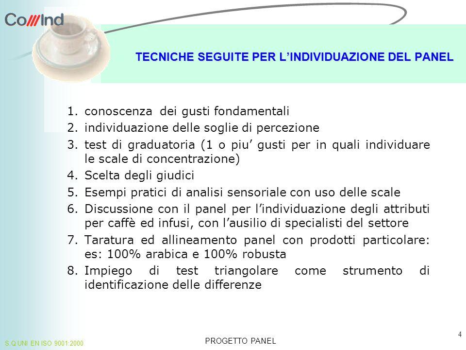 USO DEL PANEL 1.analisi sensoriale per la messa a punto di Prodotti Nuovi, std produttivi, modifiche di processo, conoscenza della concorrenza, certificazione di prodotto (INEI).