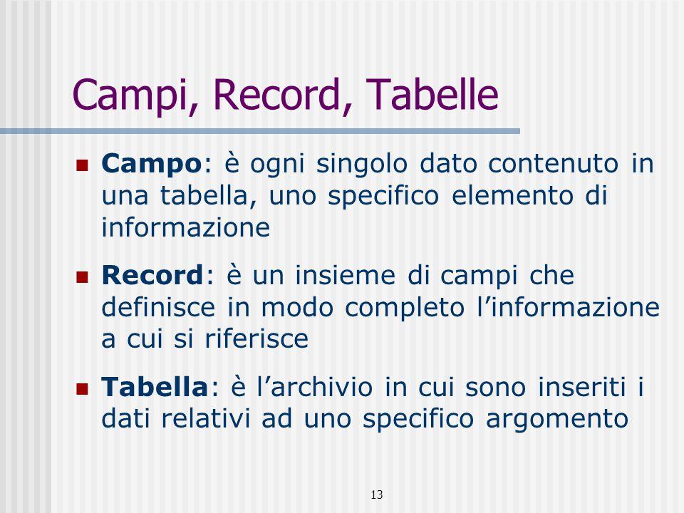 14 Le tabelle Le tabelle formano la struttura essenziale di un DB perché contengono i dati Le righe si chiamano record e contengono le informazioni relative ad un elemento Le colonne si chiamano campi e rappresentano le categorie di informazioni