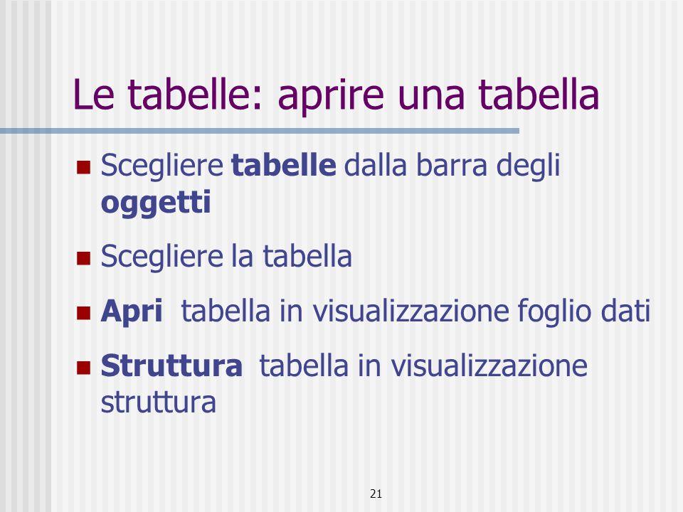 22 Le tabelle: inserire dati nella tabella Scegliere tabelle dalla barra degli oggetti Scegliere la tabella Apri tabella in visualizzazione foglio dati Per spostarsi al campo successivo TAB o con il mouse INVIO per spostarsi alla riga successiva