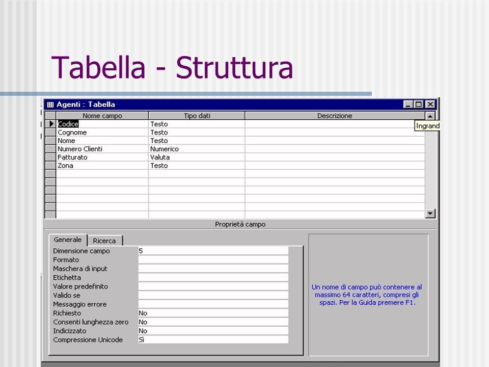 27 Tabella – Foglio dati (Zone)