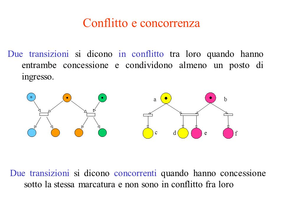 26 Non-determinismo globale e locale Quale componente decide il comportamento congiunto.