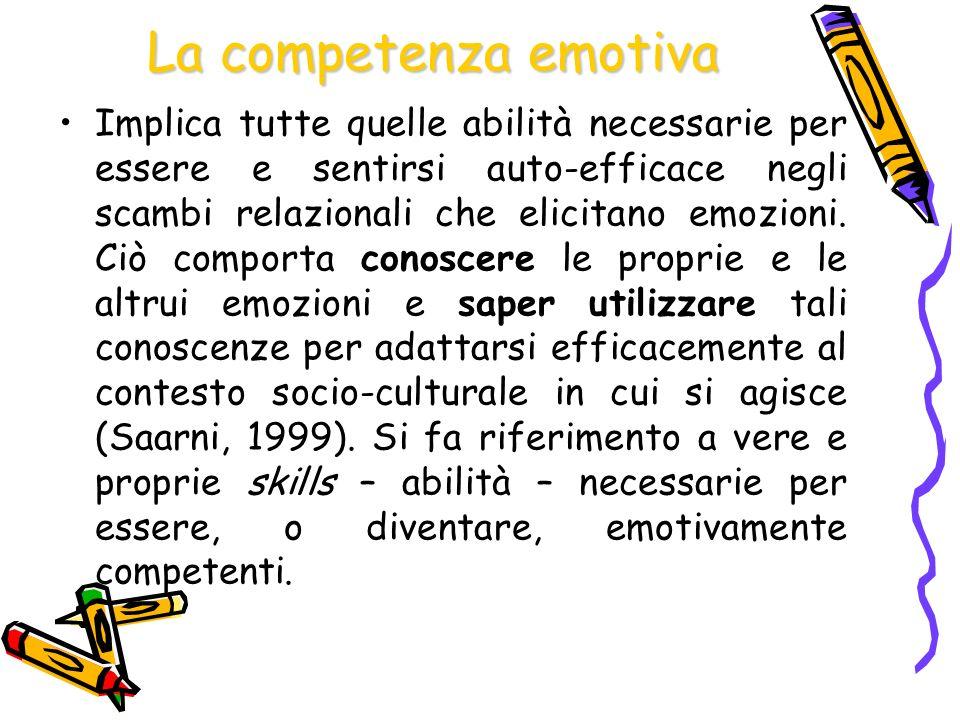 Competenza emotiva 1.Consapevolezza del proprio stato emotivo 2.Capacità di riconoscere le emozioni altrui 3.Capacità di usare il linguaggio emotivo tipico della propria cultura 4.Capacità di empatia 5.Capacità di comprendere che non sempre alla manifestazione esteriore corrisponde uno stato interiore (in sé e negli altri) 6.Capacità di affrontare in maniera adattiva le emozioni negative 7.Consapevolezza del ruolo delle emozioni nelle relazioni interpersonali e relativo uso 8.Capacità di autocontrollo e autoregolazione delle proprie emozioni