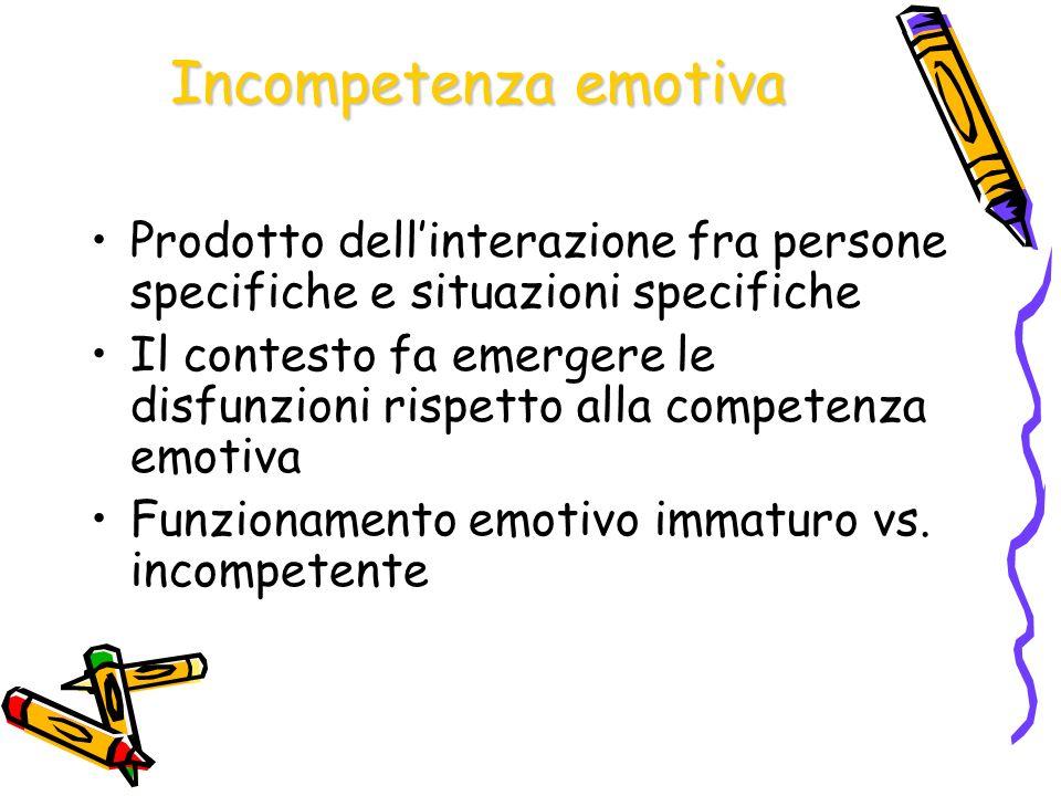 Deficit nella competenza emotiva Problemi comportamentali, sociali, cognitivi Cambiamento del tono affettivo del contesto sociale