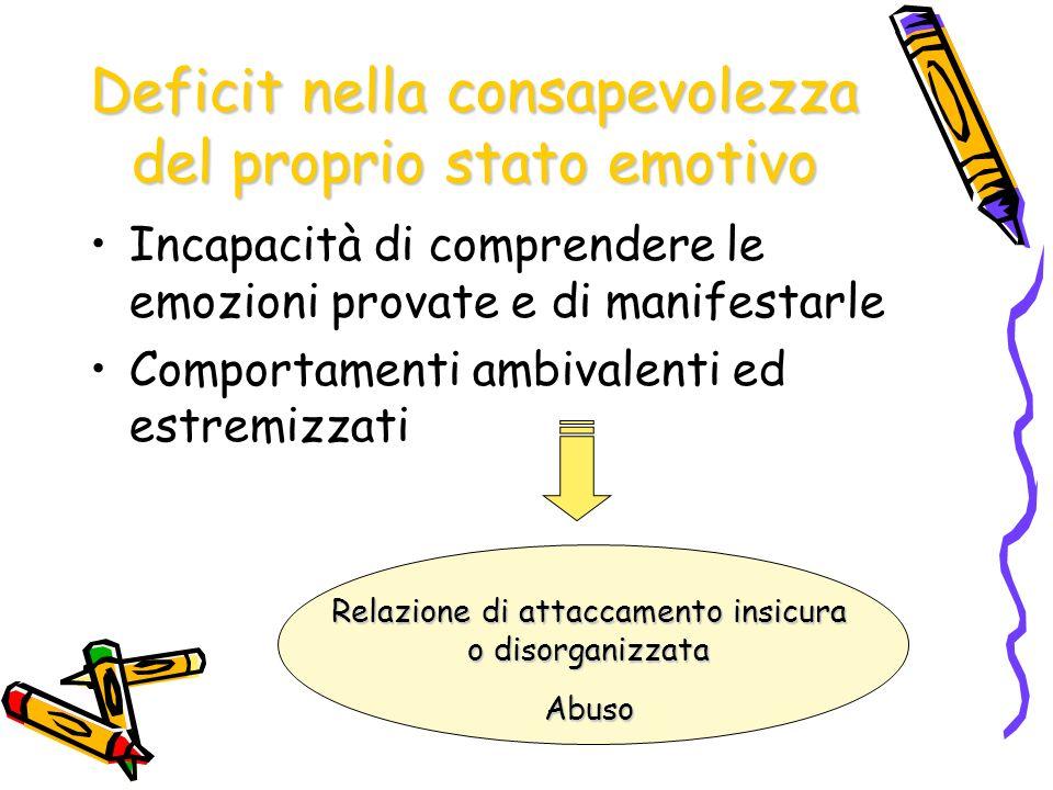 Inadeguata comprensione delle emozioni altrui Persone con disturbi dello spettro autistico Non comprendono il legame fra espressioni facciali ed emozioniNon comprendono il legame fra espressioni facciali ed emozioni Producono espressioni emotive poco comprensibili e non adatte alla situazioneProducono espressioni emotive poco comprensibili e non adatte alla situazione Non riescono a discriminare le espressioni emotiveNon riescono a discriminare le espressioni emotive Non comprendono che gli altri hanno una vita mentale (desideri, credenze, intenzioni, emozioni)Non comprendono che gli altri hanno una vita mentale (desideri, credenze, intenzioni, emozioni) Comprendono la causalità fisica ma non quella emotivaComprendono la causalità fisica ma non quella emotiva Persone abusate e/o con disturbi della sfera emotiva Non comprendono il legame fra espressioni facciali ed emozioniNon comprendono il legame fra espressioni facciali ed emozioni Producono espressioni emotive poco comprensibili e non adatte alla situazioneProducono espressioni emotive poco comprensibili e non adatte alla situazione Faticano a discriminare le espressioni emotiveFaticano a discriminare le espressioni emotive In relazione al contesto, sono in grado di comprendere, discriminare il significato del comportamento espressivo emotivo degli altriIn relazione al contesto, sono in grado di comprendere, discriminare il significato del comportamento espressivo emotivo degli altri