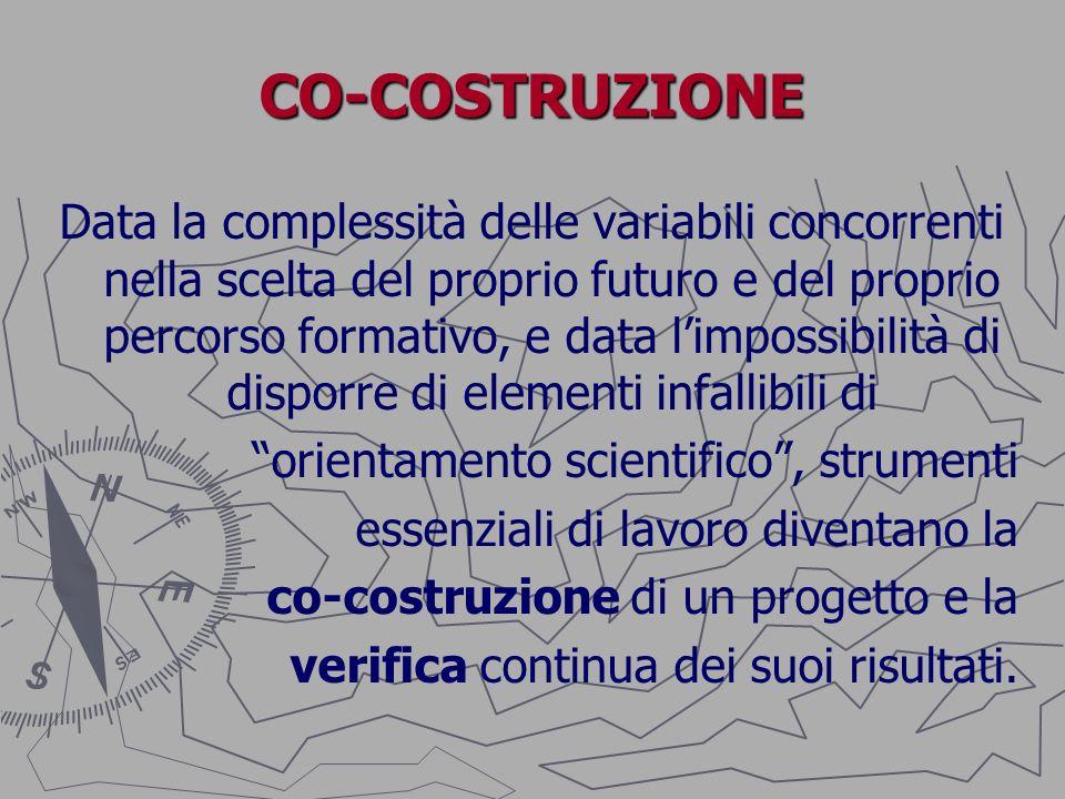 MODELLO COSTRUTTIVISTA Lapproccio di base a questo percorso di orientamento è di tipo costruttivista.