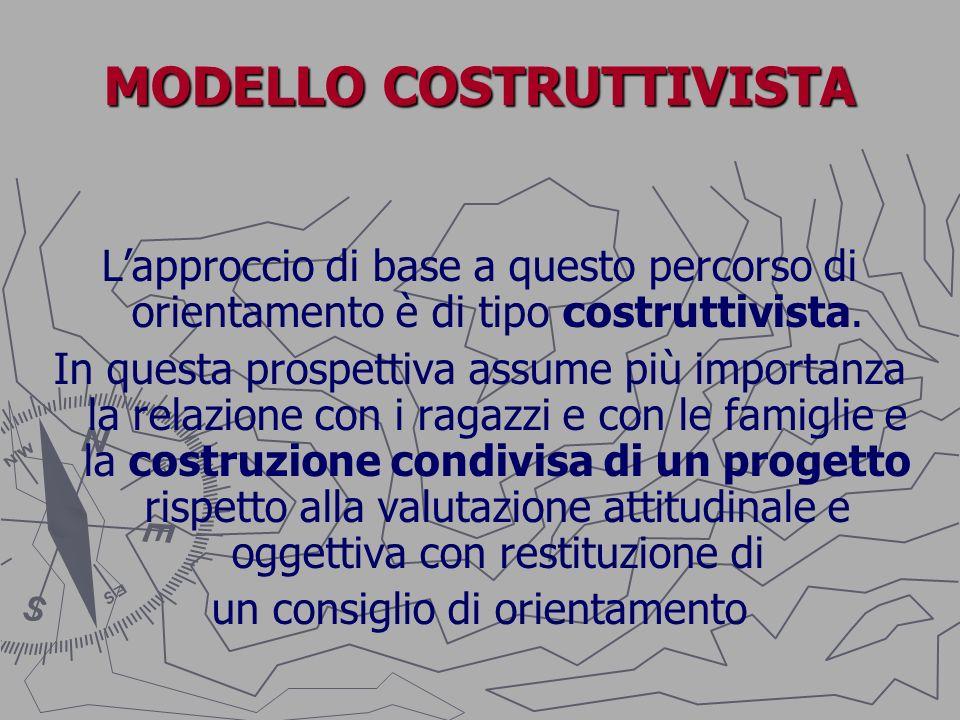 1° STRUMENTO: LA CONDIVISIONE Ragazzi, famiglie e scuola devono quindi costruire insieme un progetto formativo che può diventare vero e proprio progetto di vita