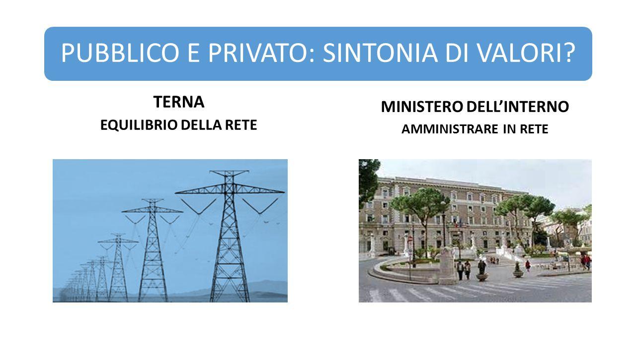MISSIONE DISTINTIVA ED ESCLUSIVA TERNA HOLDING TRASMISSIONE DELL'ENERGIA ELETTRICA IN ALTA E ALTISSIMA TENSIONE DISPACCIAMENTO: GOVERNO DEI FLUSSI NELLA RETE E DELLE INTERCONNESSIONI CON L'ESTERO AMMINISTRAZIONE INTERNO ORDINE E SICUREZZA PUBBLICA COESIONE SOCIALE SOCCORSO PUBBLICO TUTELA DIRITTI CIVILI RAPPORTI CON LE AUTONOMIE LOCALI