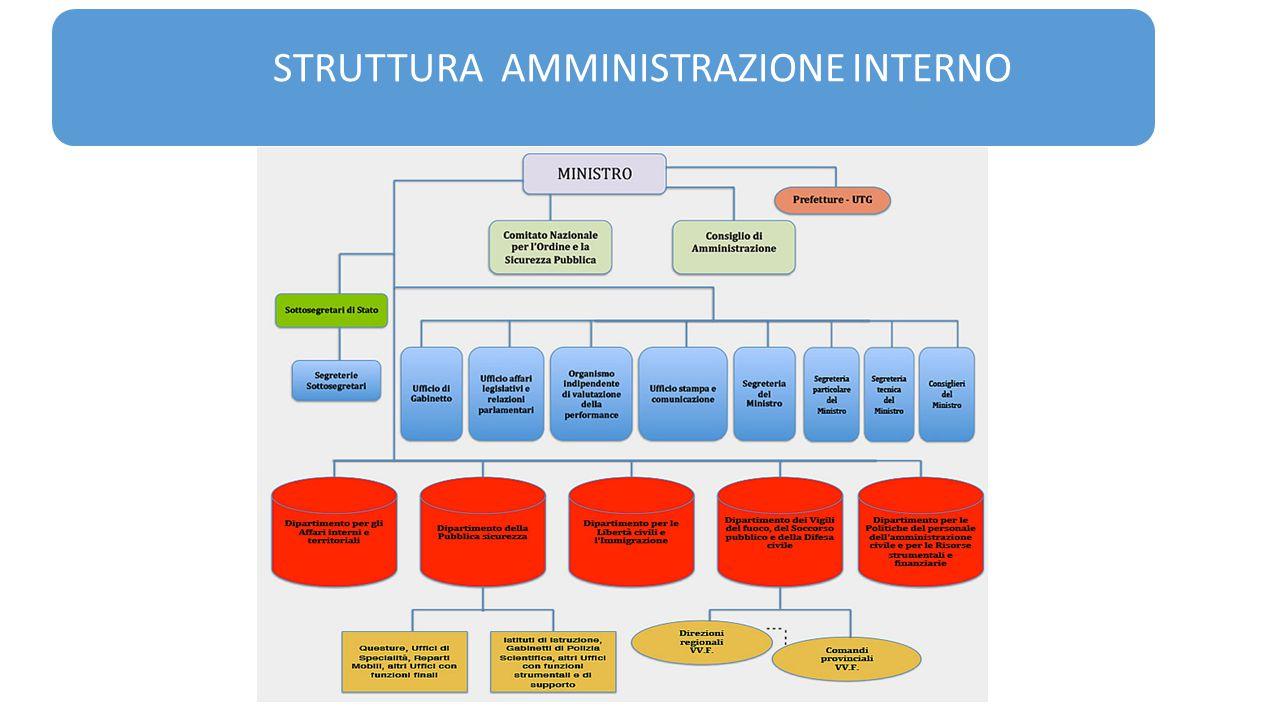 STRUMENTI STRATEGICI PIANIFICAZIONEINNOVAZIONEFORMAZIONECOMUNICAZIONE TERNA-PIANO STRATEGICO QUADRIENNALE (2014-2018) MINISTERO-PIANO DELLA PERFORMANCE (2014-2016) E DIRETTIVA ANNUALE RIORGANIZZAZIONE UFFICI E PERSONALE RICERCA NUOVE TECNOLOGIE SOSTENIBILI DIGITALIZZAZIONE E DEMATERIALIZZAZIONE VALORIZZAZIONE E MOTIVAZIONE DEL PERSONALE CREAZIONE SPIRITO IDENTITARIO RIDUZIONE RISCHIO AZIENDALE CON GLI ENTI, GLI STAKEHOLDERS, I MEDIA DIFFUSIONE BUONE PRASSI