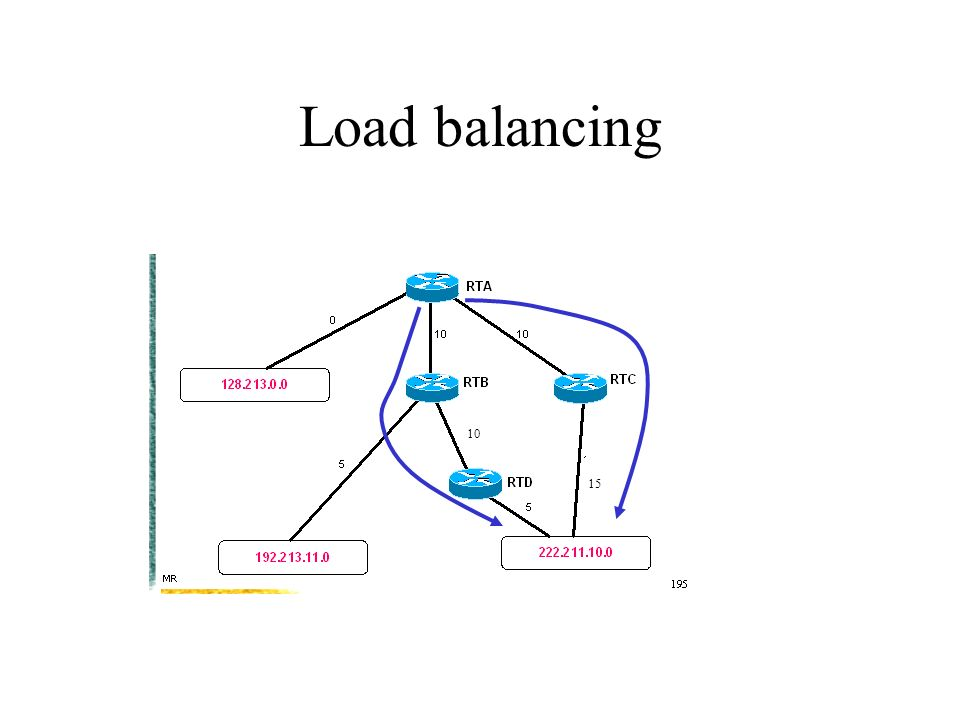 Designed_router to accomodate multiaccess net Designated router LSA Designated router LSA