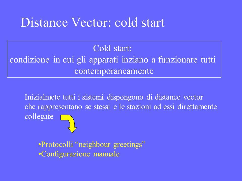Distance Vector: caratteristiche Vantaggi: –semplice da implementare; –non appesantisce il router in termini di capacità elaborativa e memoria occupata.