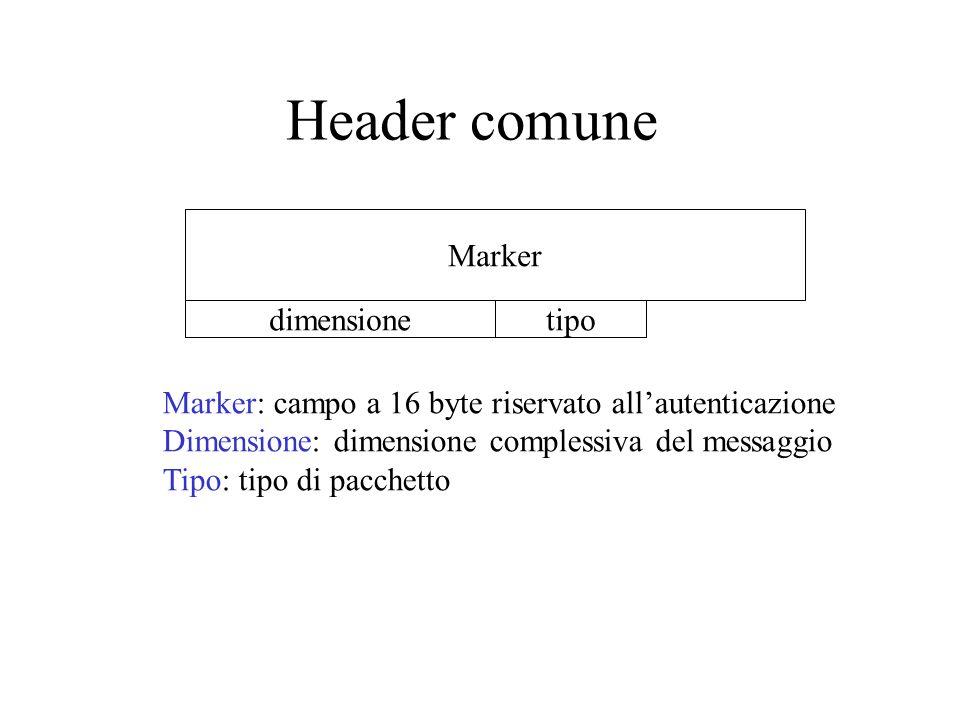 options Messaggio Open Marker dimensionetipoversione mio ASHold time Router che ha inviato mess.
