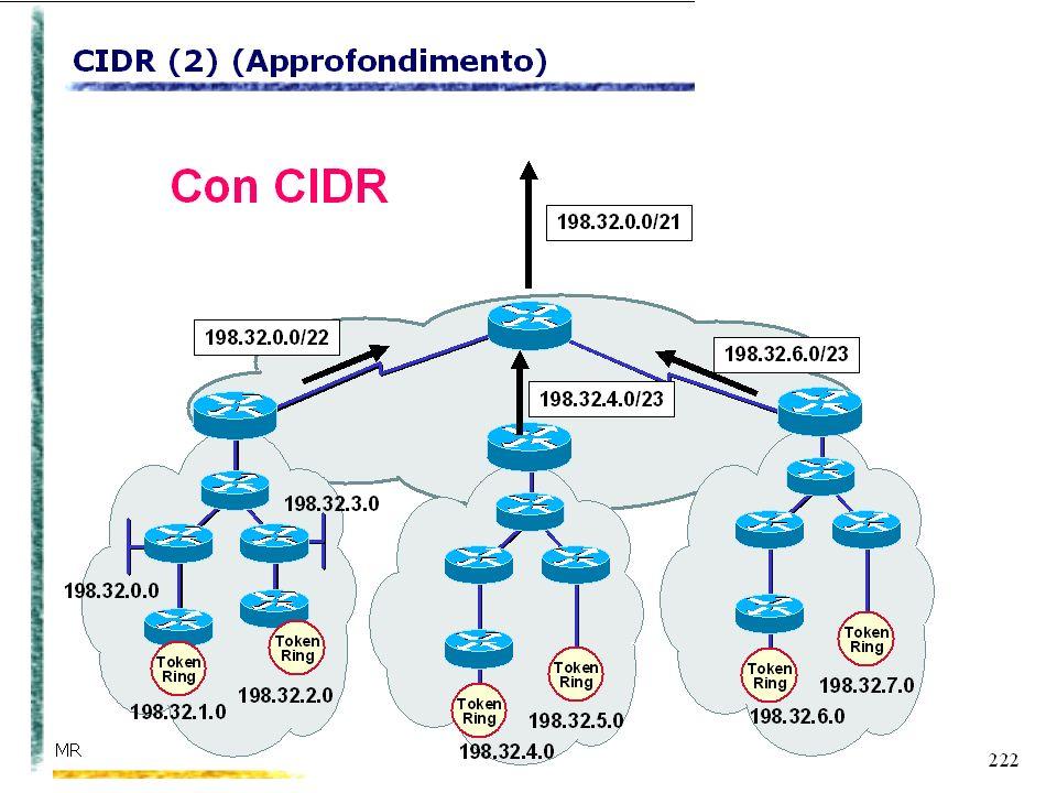 Macrolezione 6: Linterconnessione di reti eterogenee