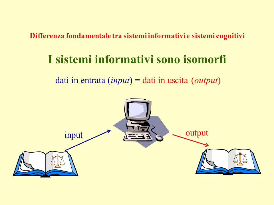 Differenza fondamentale tra sistemi informativi e sistemi cognitivi I sistemi cognitivi sono eteromorfi input output dati in entrata (input) dati in uscita (output)