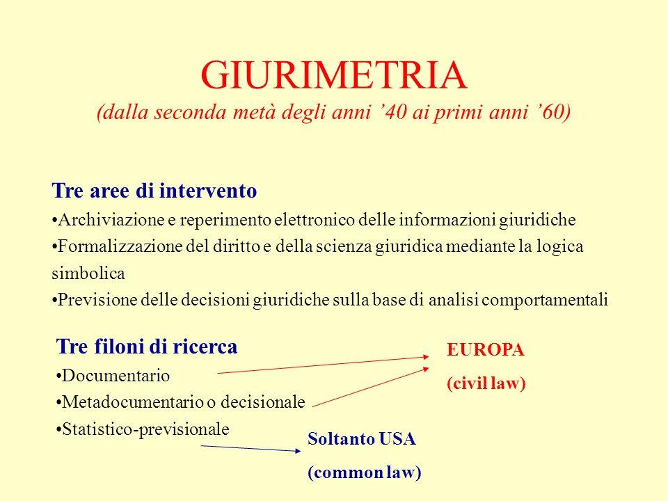Gli sviluppi in Italia ( Giuscibernetica - Giuritecnica) La Giuscibernetica nasce nellambito del filone metadocumentario o decisionale M.
