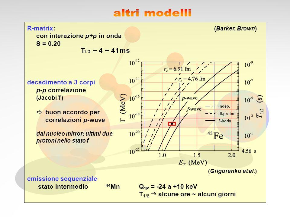 esperimento 42 Cr, 49 Nimolto probabilmente decadimento 45 Feemissione di 2-proton dallo stato fondamentale descrizione coerente incluso il decadimento del nucleo figlio ( 43 Cr) possibile competizione tra 2p / p dati dal GSI in buon accordo con i risultati di GANIL esperimento 42 Cr, 49 Nimolto probabilmente decadimento 45 Feemissione di 2-proton dallo stato fondamentale descrizione coerente incluso il decadimento del nucleo figlio ( 43 Cr) possibile competizione tra 2p / p dati dal GSI in buon accordo con i risultati di GANIL Confronto con i modelli risultati dipendenti dal modello nuovi calcoli in progress lemissione sequenziale sembra esclusa problemi ancora aperti: 3-body break-up o radioattività 2 He.