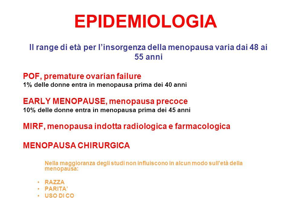 Anticipano linsorgenza della menopausa il fumo: (correlazione dose-risposta con n ° sigarette e durata dellabitudine) denutrizione, dieta vegetariana (ruolo del tessuto adiposo nella sintesi estrogenica).