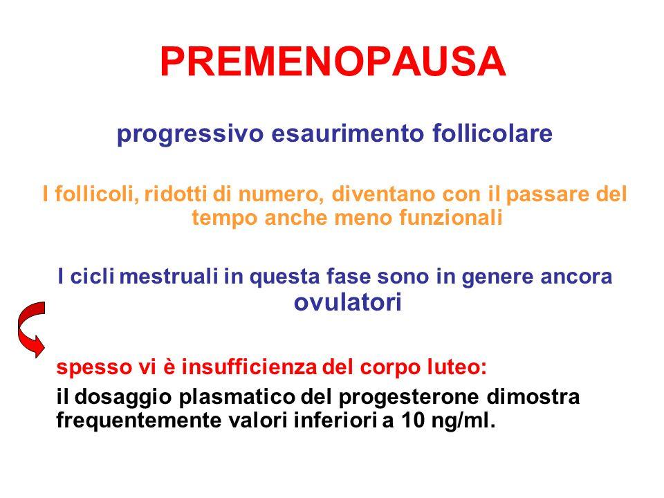 In tale condizione compare iperestrogenismo relativo Clinicamente accorciamento dellintervallo intermestruale Irregolarità mestruali la perdita di episodi mestruali con oligomenorrea ed infine lamenorrea