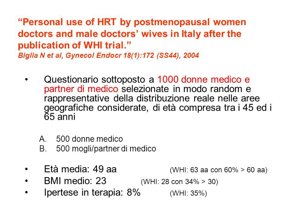 impiego di HRT in A.(percentuale) impiego di HRT in A.