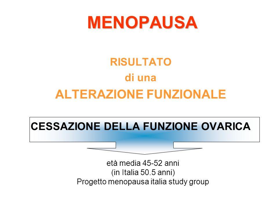 Cessazione funzione ovarica perdita della funzione riproduttiva radicale cambiamento dellambiente endocrino: –rischi a medio e lungo termine –sintomi menopausali