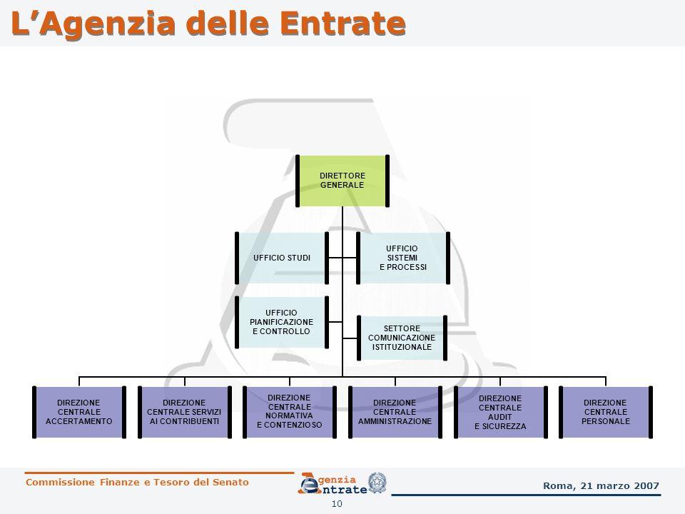 11 LAgenzia delle Entrate LORGANIZZAZIONE SUL TERRITORIO A livello regionale lAgenzia è articolata in 19 Direzioni Regionali (una per ciascuna delle regioni) 2 Direzioni Provinciali (Trento e Bolzano) 386 uffici locali (alcuni dei quali dotati di sezioni staccate) 7 centri di assistenza multicanale 13 mini call center 2 centri operativi Commissione Finanze e Tesoro del Senato Roma, 21 marzo 2007