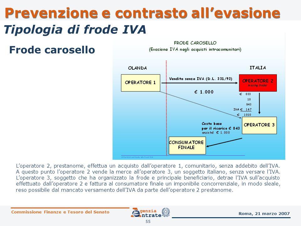56 Tipologia di frode IVA Loperatore 2, prestanome, dichiarando il falso, si fa fatturare la merce dalloperatore 1 senza addebito dellIVA.