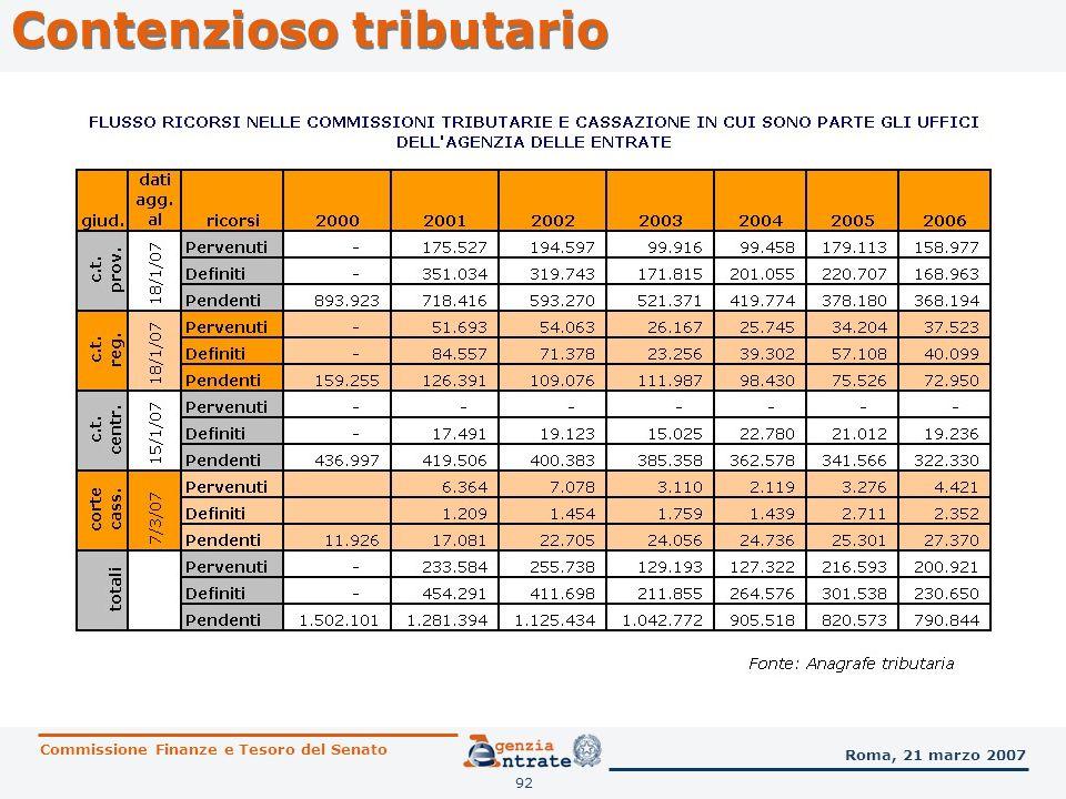 93 Contenzioso tributario Commissione Finanze e Tesoro del Senato Roma, 21 marzo 2007